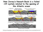 new jersey s newark basin is a failed rift system related to the opening of the atlantic ocean