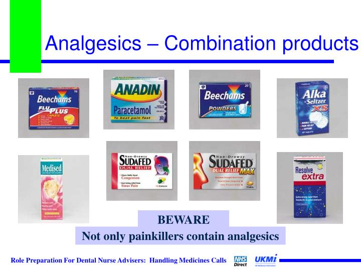Analgesics – Combination products