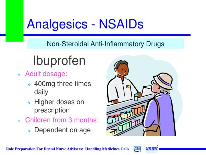 Analgesics - NSAIDs