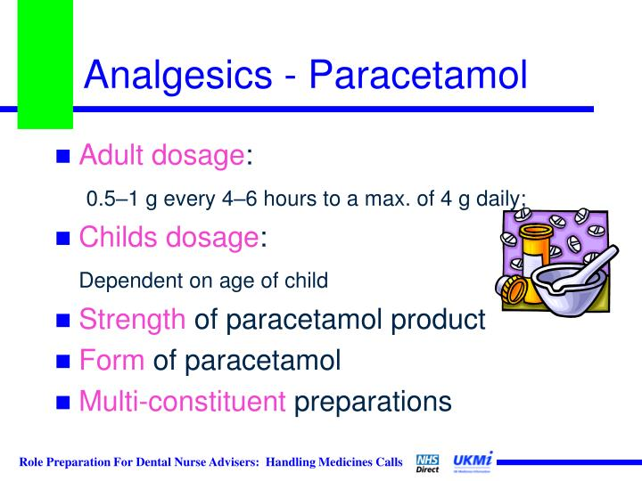 Analgesics - Paracetamol