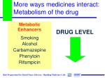 more ways medicines interact metabolism of the drug