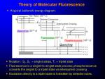 theory of molecular fluorescence