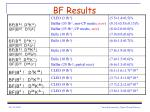 bf results