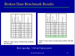 broken dam benchmark results