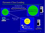 dynamic class loading2
