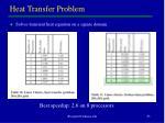 heat transfer problem