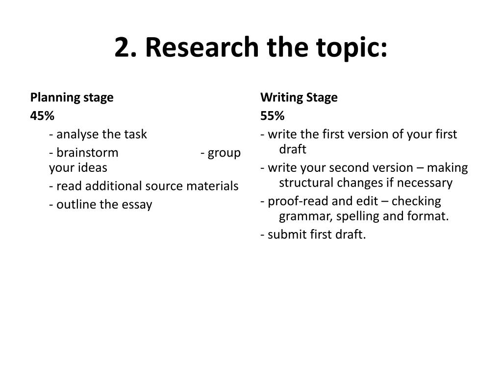 2. Research the topic: