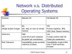 network v s distributed operating systems