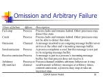 omission and arbitrary failure