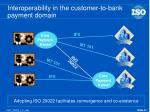 interoperability in the customer to bank payment domain2