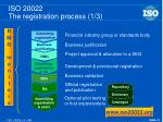 iso 20022 the registration process 1 3