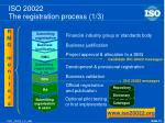iso 20022 the registration process 1 31