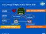 iso 20022 compliance at model level1