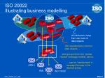 iso 20022 illustrating business modelling