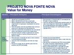 projeto nova fonte nova value for money1