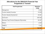 allocations for the 2009 2010 financial year programme 2 tourism