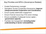 key priorities and kpa s governance related