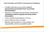 key priorities and kpa s governance related1