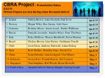 cbra project presentation dates 2 22 10 written papers are due during class the week before
