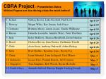 cbra project presentation dates written papers are due during class the week before