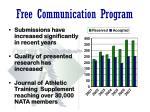 free communication program