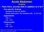 acute abdomen imaging