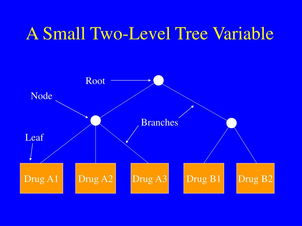 A Small Two-Level Tree Variable