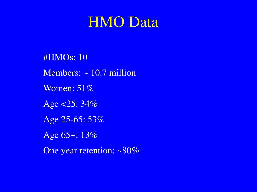 HMO Data