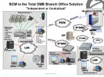 bcm is the total smb branch office solution independent or centralized