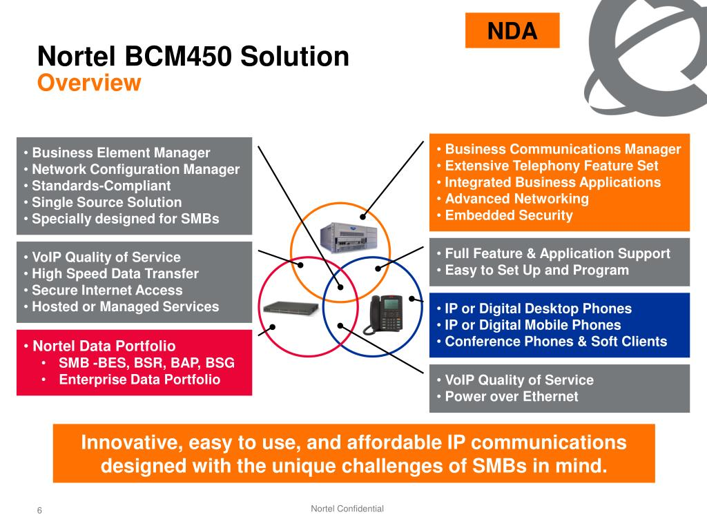 PPT - Nortel SMB Solutions Update BCM450 & SCS500 PowerPoint