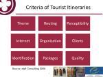 criteria of tourist itineraries