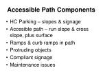 accessible path components