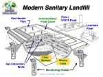 modern sanitary landfill