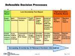 defensible decision processes