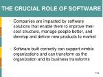 the crucial role of software