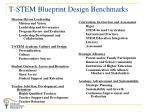 t stem blueprint design benchmarks