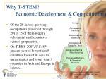 why t stem economic development competitiveness