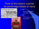 think of the historic crashes as percentage losses of value