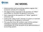 iac model2