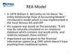 rea model