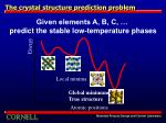 the crystal structure prediction problem