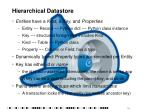 hierarchical datastore