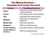 pay making decisions examples from across the world
