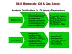 skill mismatch oil gas sector academic qualifications vs oil industry requirements