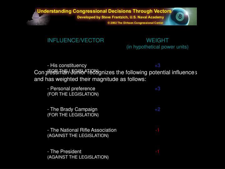 INFLUENCE/VECTOR