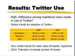 results twitter use14
