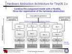 hardware abstraction architecture for tinyos 2 x