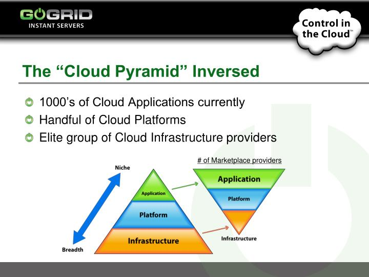 "The ""Cloud Pyramid"" Inversed"