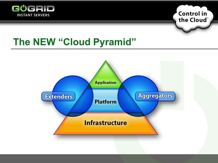 "The NEW ""Cloud Pyramid"""