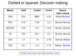 clotted or layered decision making